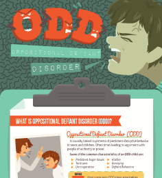 Oppositional-Defiant-Disorder---Infographic_Thumb
