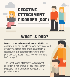 reactive attachment disorder in teens.