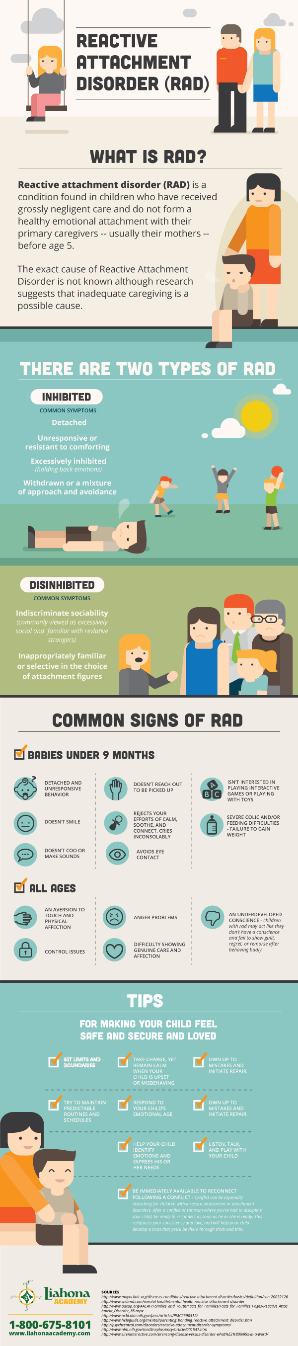 Reactive Attahment Disorder Infographic