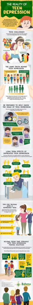 The Reality Of Teen Depression – Infographic