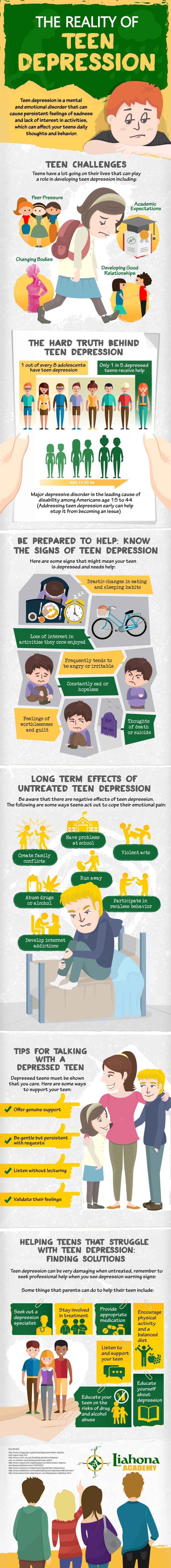 The Reality Of Teen Depression - Infographic