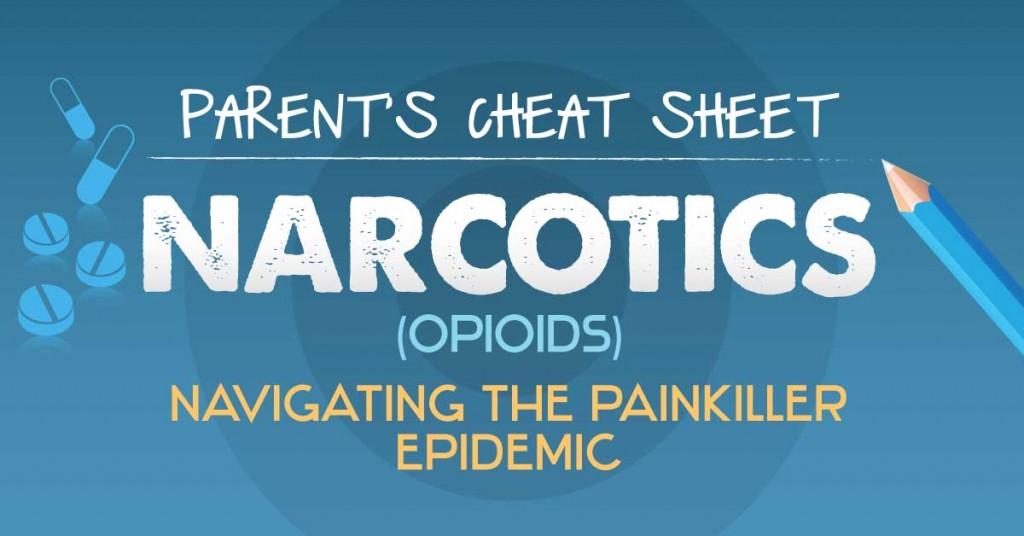 Parents Cheat Sheet Narcotics (Opioids) – Navigating The Painkiller Epidemic – Infographic