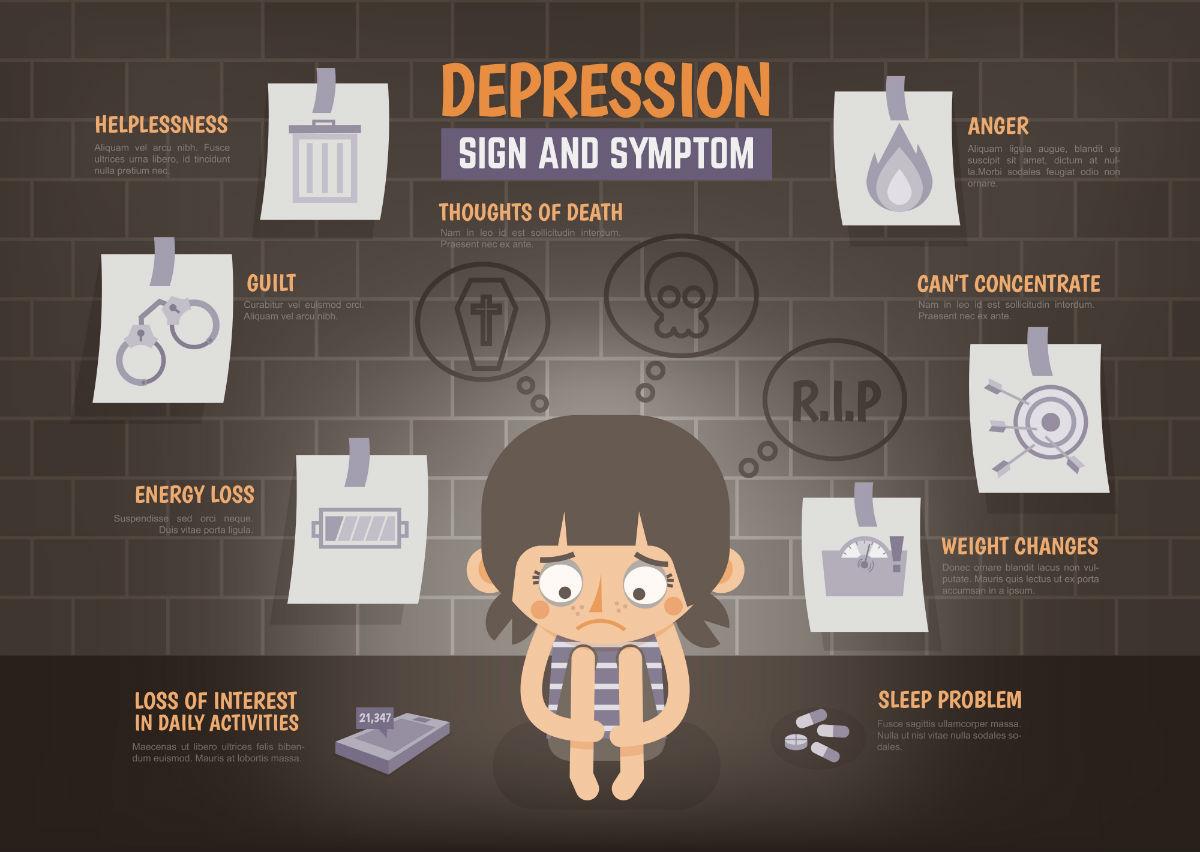 an analysis of depressed