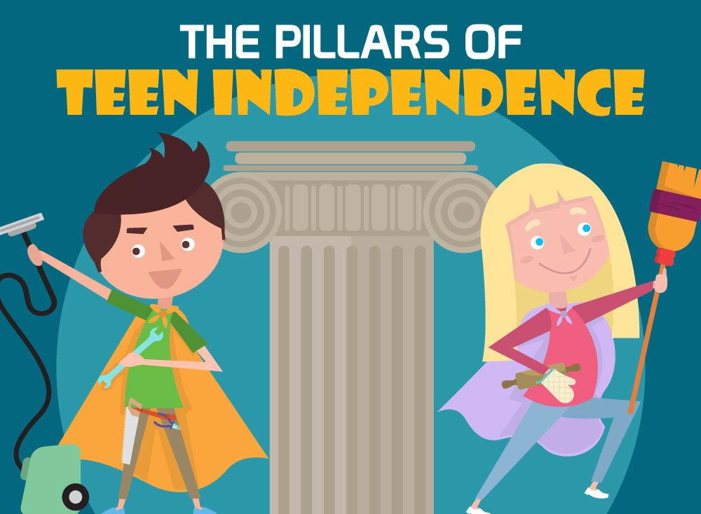 The Pillars of Teens Independence Infographic