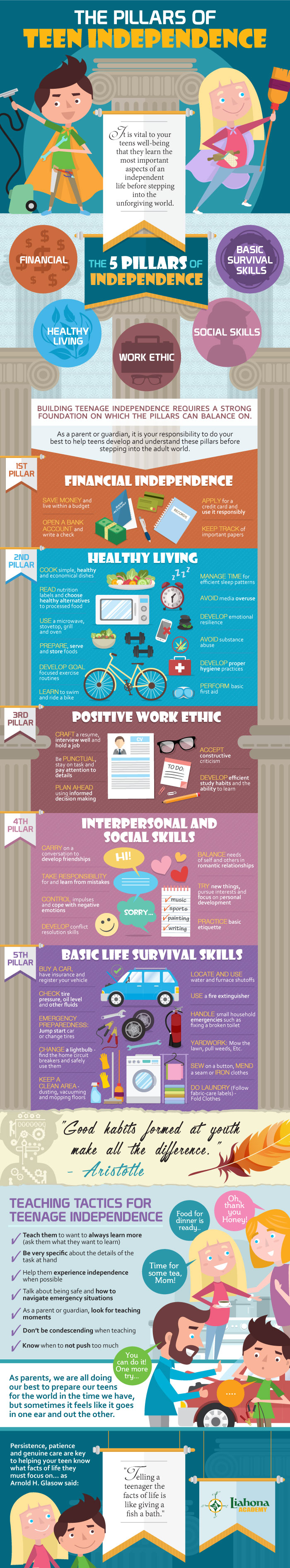 The Pillars of Teen Independence - Infographic