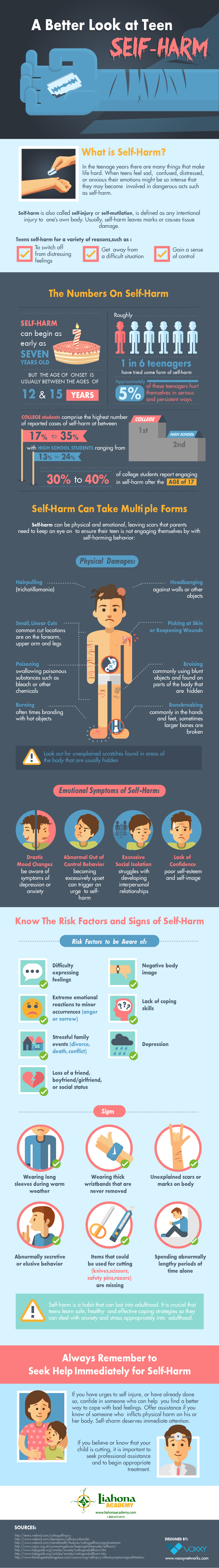 a-better-look-at-teen-self-harm-infographic